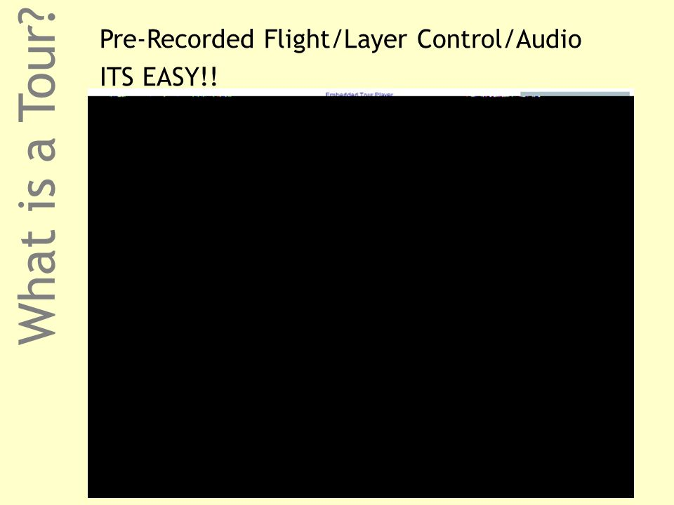 4 Pre-Recorded Flight/Layer Control/Audio ITS EASY!! What is a Tour?