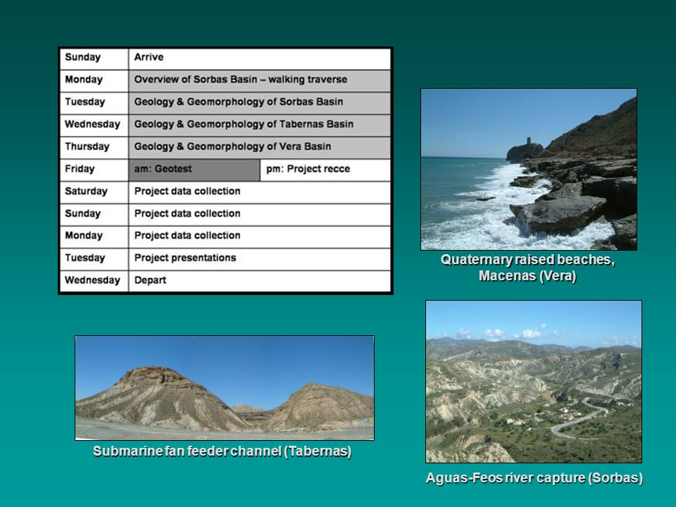 Submarine fan feeder channel (Tabernas) Quaternary raised beaches, Macenas (Vera) Aguas-Feos river capture (Sorbas)