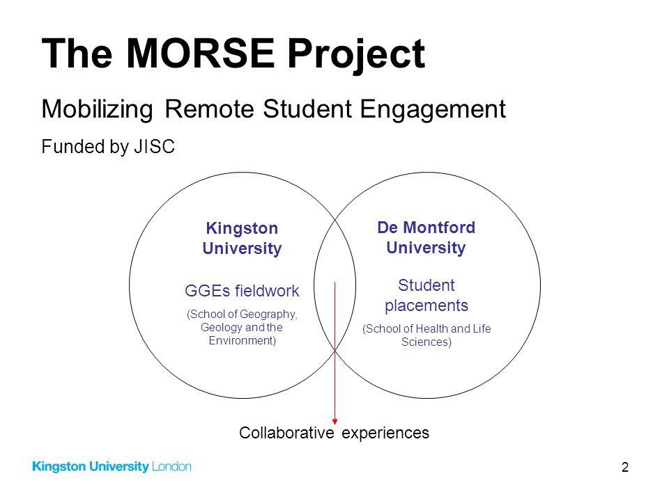 2 The MORSE Project Mobilizing Remote Student Engagement Funded by JISC Kingston University De Montford University GGEs fieldwork (School of Geography