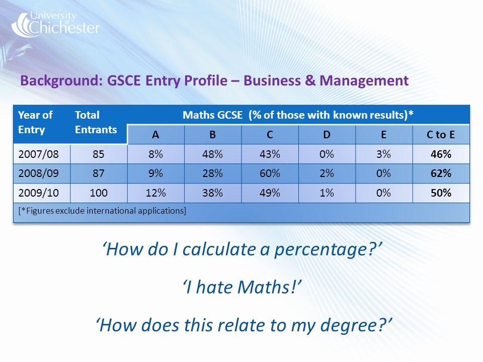 Background: GSCE Entry Profile – Business & Management How do I calculate a percentage.