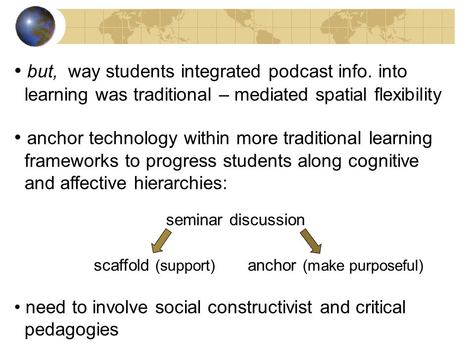 but, way students integrated podcast info. into learning was traditional – mediated spatial flexibility anchor technology within more traditional lear