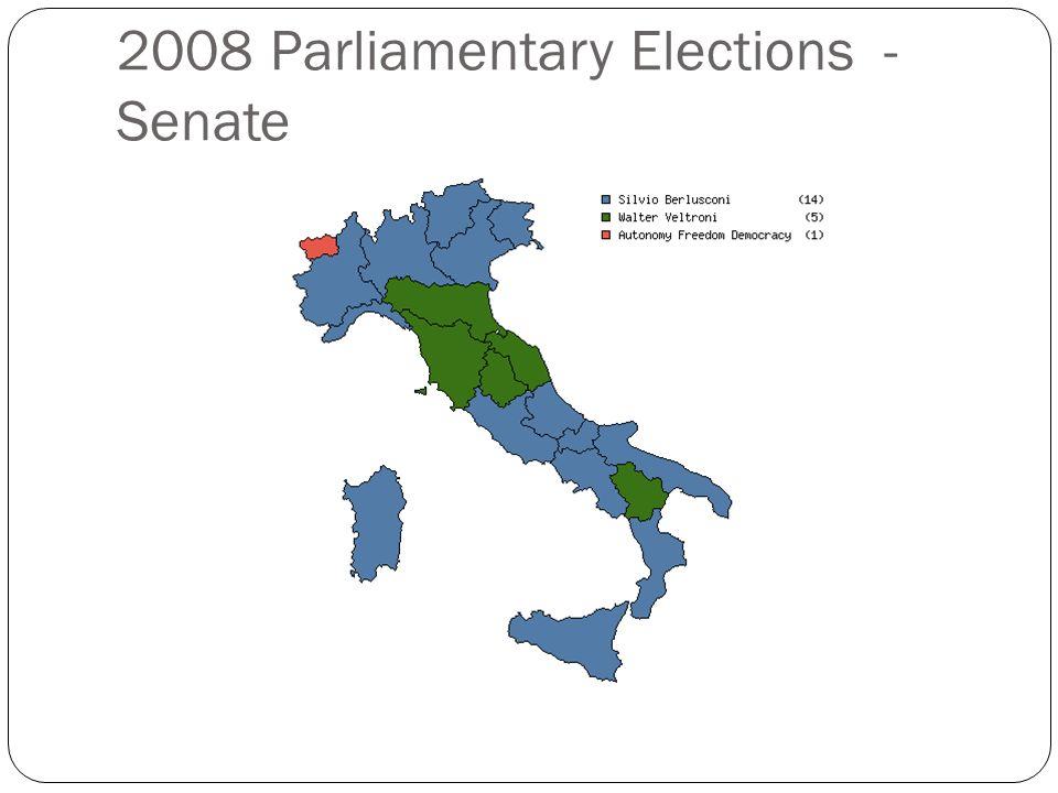 2008 Parliamentary Elections - Senate