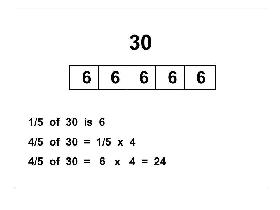 30 6 6 6 6 6 1/5 of 30 is 6 4/5 of 30 = 1/5 x 4 4/5 of 30 = 6 x 4 = 24