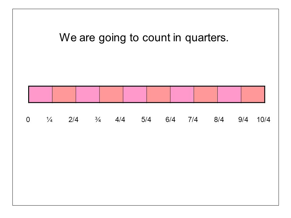 0 ¼ 2/4 ¾ 4/4 5/4 6/4 7/4 8/4 9/4 10/4 We are going to count in quarters.