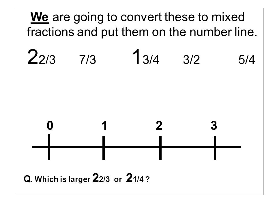 We are going to convert these to mixed fractions and put them on the number line. 2 2/3 7/3 1 3/4 3/2 5/4 Q. Which is larger 2 2/3 or 2 1/4 ? 0 1 2 3