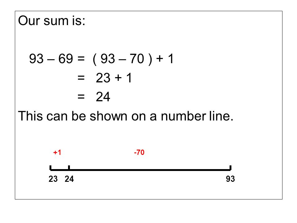 Our sum is: 93 – 69= ( 93 – 70 ) + 1 = 23 + 1 = 24 This can be shown on a number line. 23 24 93 +1 -70