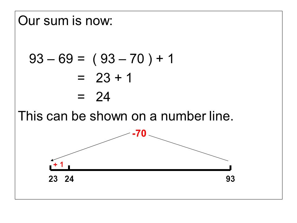 Our sum is now: 93 – 69= ( 93 – 70 ) + 1 = 23 + 1 = 24 This can be shown on a number line.