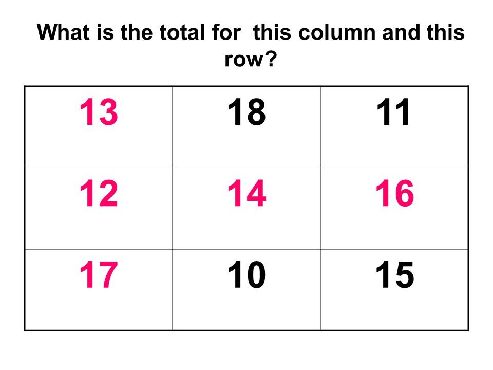 What is the total for this column and this row? 131811 121416 171015