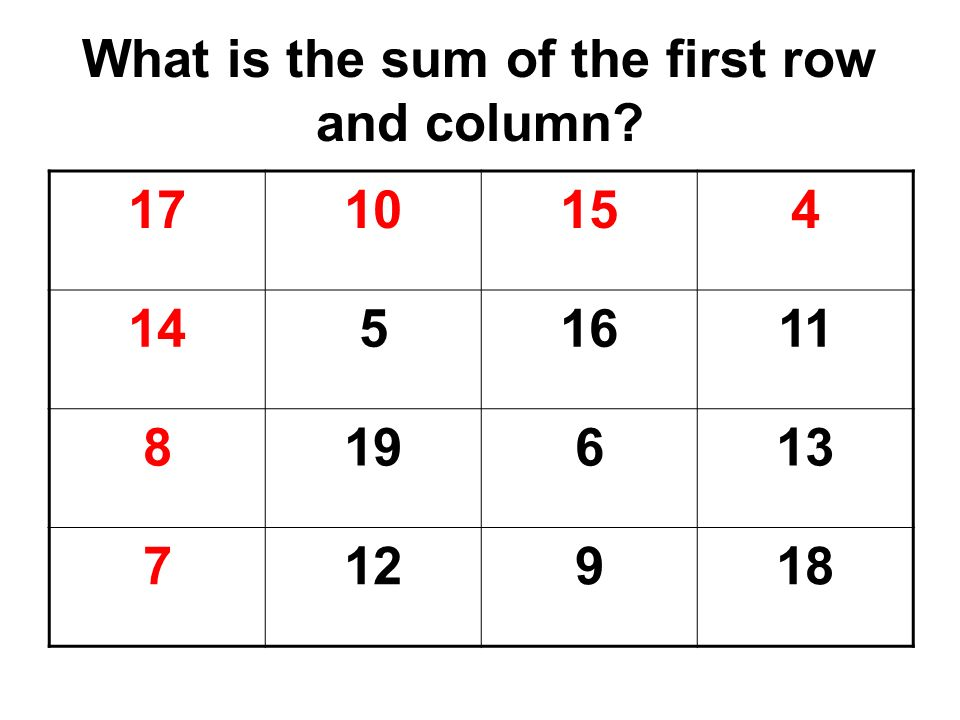 What is the sum of the first row and column? 1710154 1451611 819613 712918