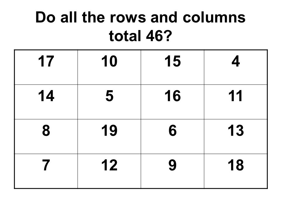 Do all the rows and columns total 46? 1710154 1451611 819613 712918