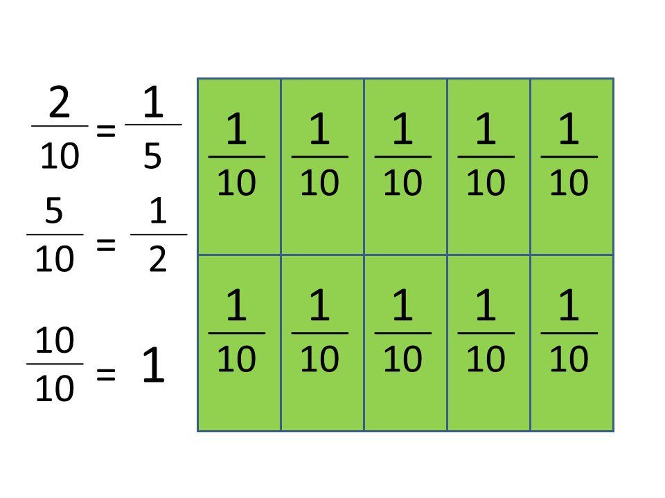 1515 1515 1515 1515 1515 1 10 1 10 1 10 1 10 1 10 1 10 1 10 1 10 1 10 1 10 2 10 = 1515 5 10 = 1212 = 1