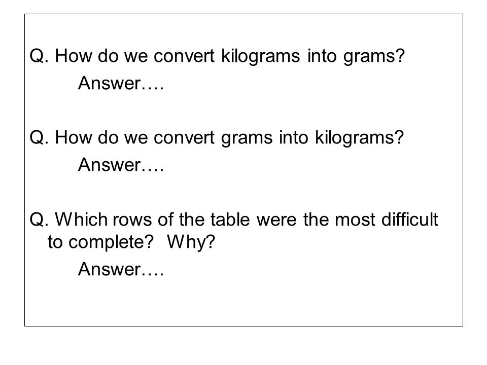 Q. How do we convert kilograms into grams? Answer…. Q. How do we convert grams into kilograms? Answer…. Q. Which rows of the table were the most diffi