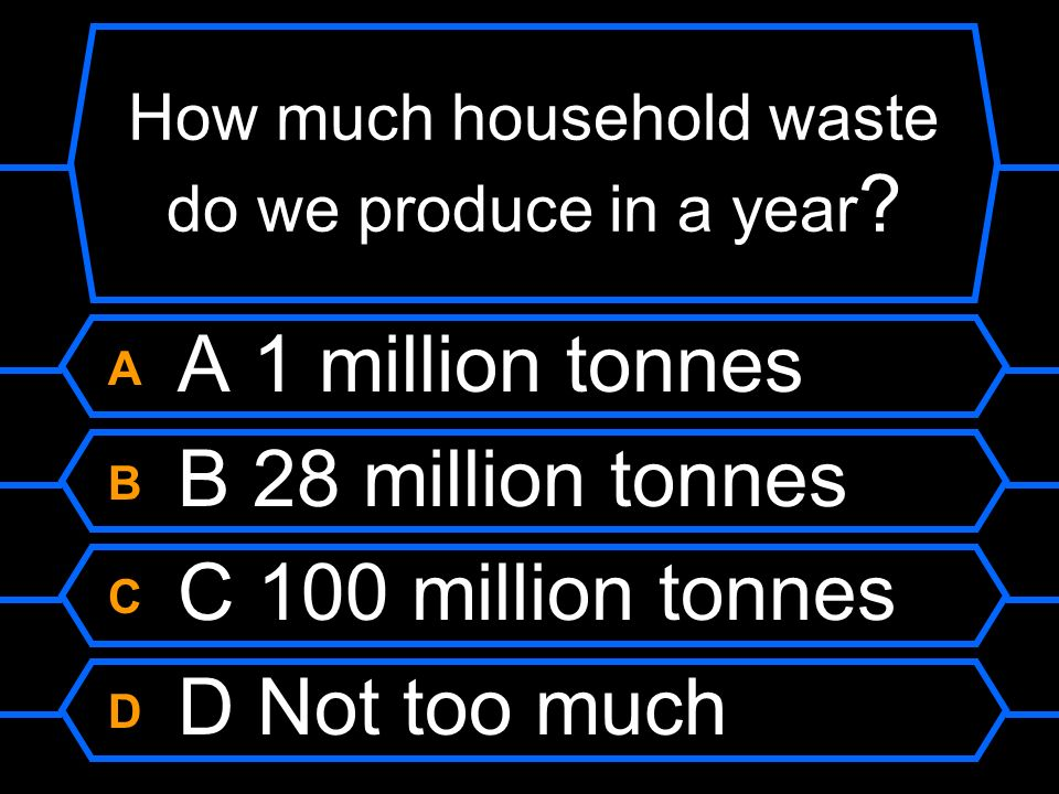 How much household waste do we produce in a year .