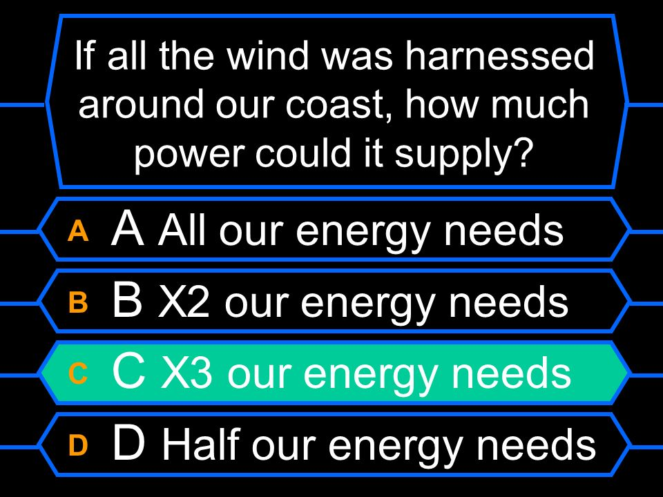 If all the wind was harnessed around our coast, how much power could it supply? A A All our energy needs B B X2 our energy needs C C X3 our energy nee