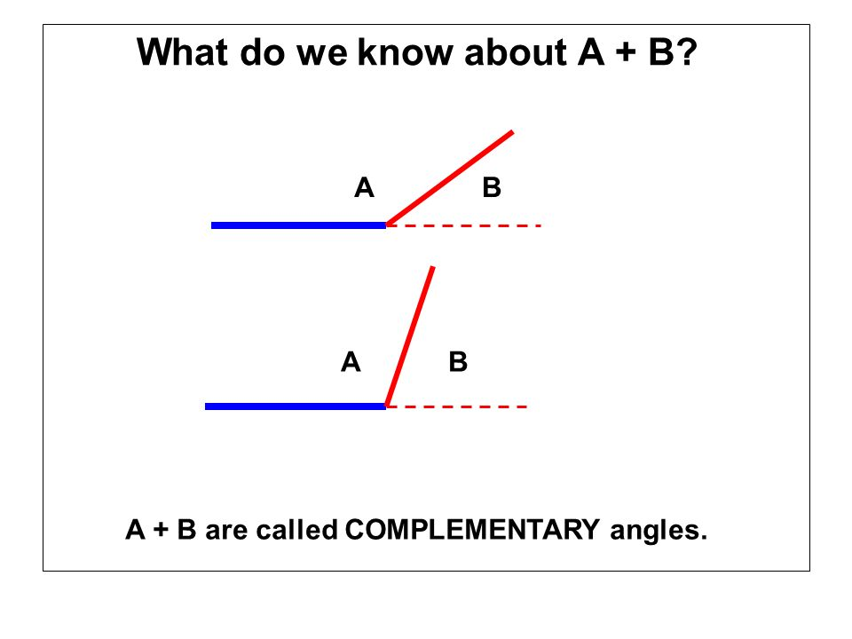 What do we know about A + B? A A B B A + B are called COMPLEMENTARY angles.