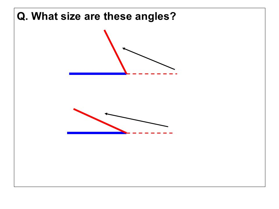 Q. What size are these angles?