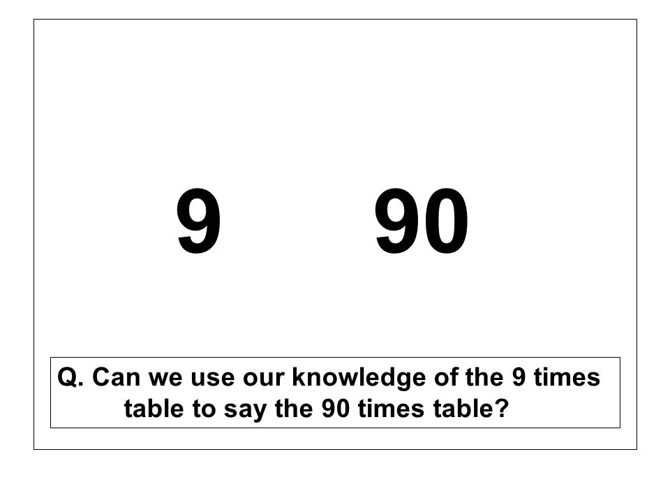 Q. What is the name of an angle smaller than 90°?