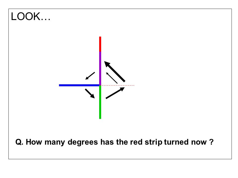 LOOK… Q. How many degrees has the red strip turned now ?