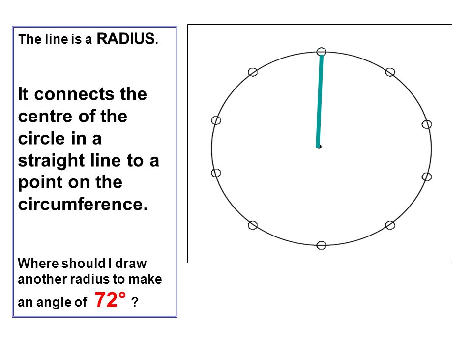 The line is a RADIUS. It connects the centre of the circle in a straight line to a point on the circumference. Where should I draw another radius to m