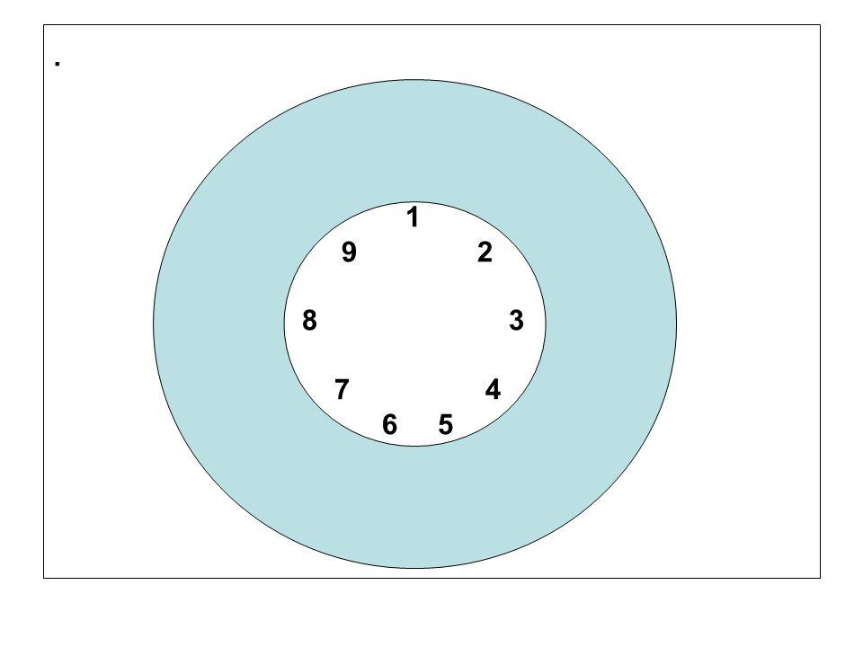 . 9 81 1 18 9 2 72 8 x9 clock 3 27 63 7 4 36 6 5 54 45