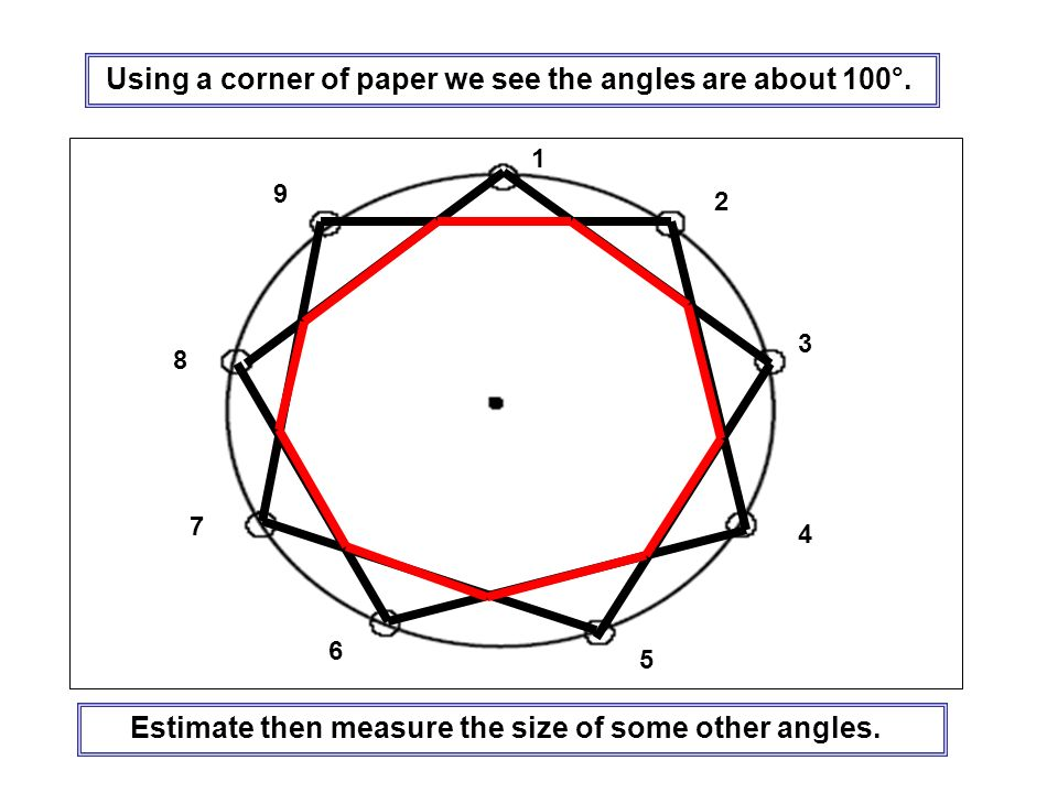Using a corner of paper we see the angles are about 100°. 1 2 3434 5 6 7 8 9 Estimate then measure the size of some other angles.