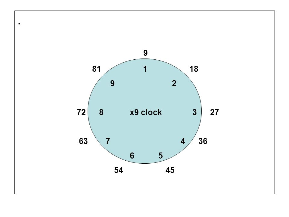 Q.How can we use our x9 clock to work out 40 x 9.