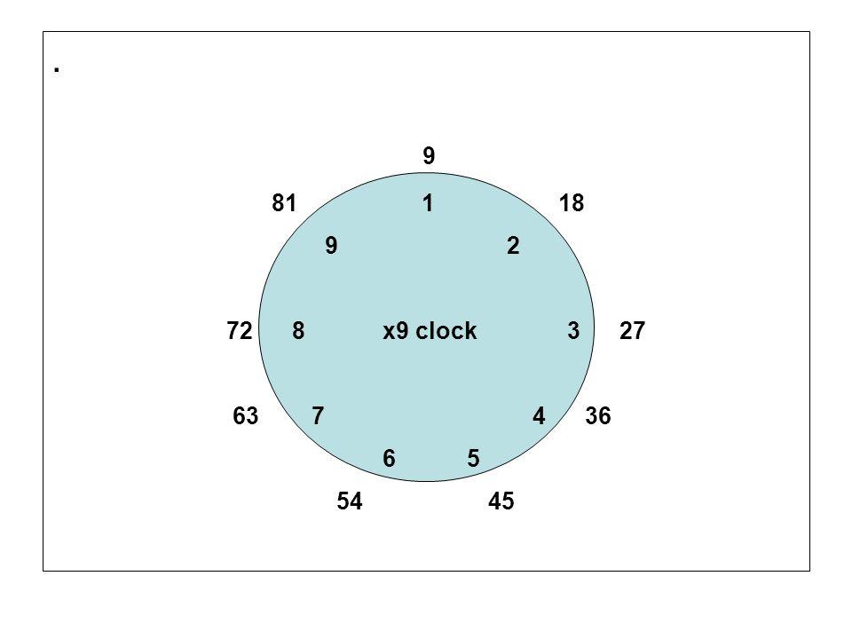 . 7 63 1 14 9 2 56 8 x7 clock 3 21 49 7 4 28 6 5 42 35