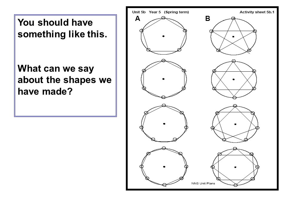 You should have something like this. What can we say about the shapes we have made? AB