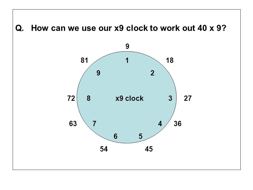 Q. How can we use our x9 clock to work out 40 x 9? 9 81 1 18 9 2 72 8 x9 clock 3 27 63 7 4 36 6 5 54 45