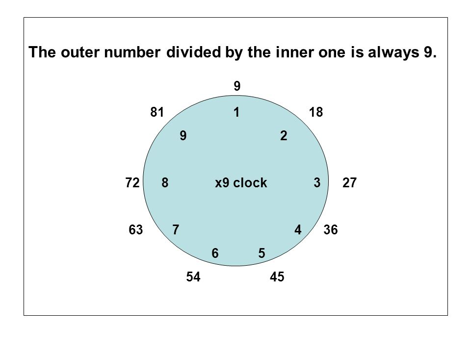 The outer number divided by the inner one is always 9. 9 81 1 18 9 2 72 8 x9 clock 3 27 63 7 4 36 6 5 54 45
