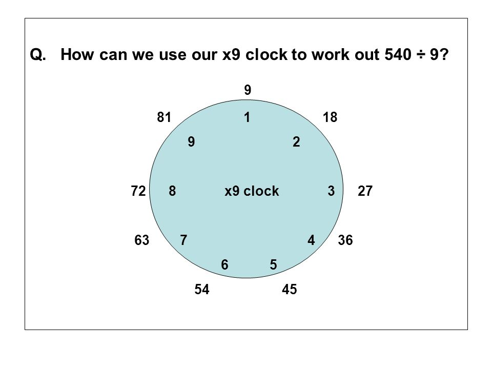 This circle has 9 equally spaced points on its circumference.