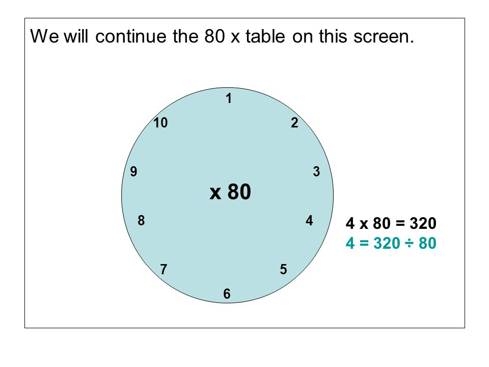 . 1 10 2 9 3 8 4 7 5 6 x 80 4 x 80 = 320 4 = 320 ÷ 80 We will continue the 80 x table on this screen.