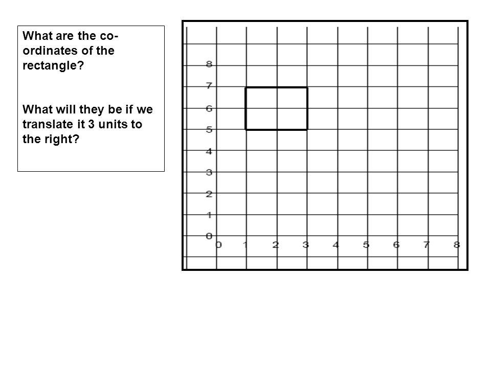 What are the co- ordinates of the rectangle? What will they be if we translate it 3 units to the right?