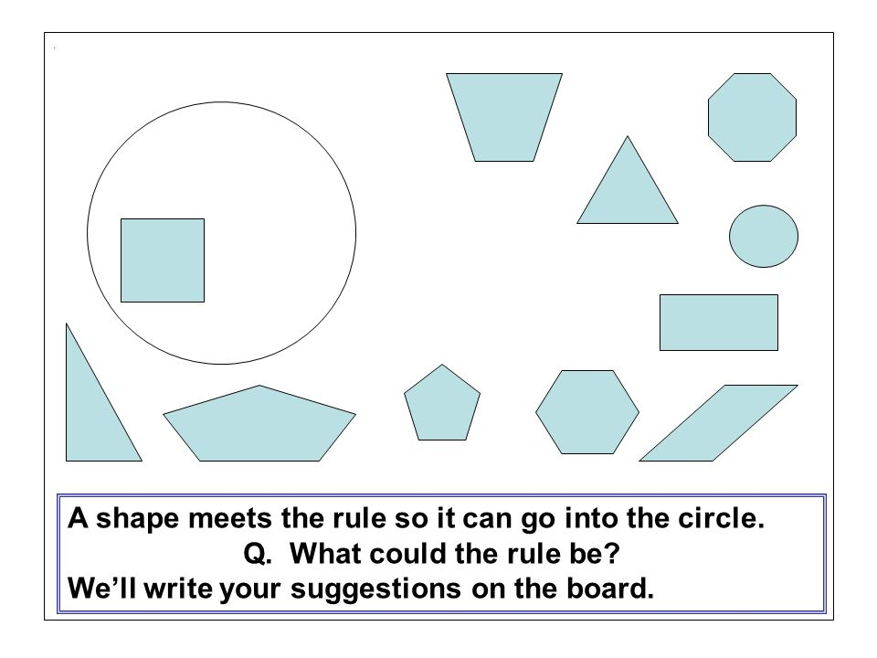 . A shape meets the rule so it can go into the circle. Q. What could the rule be? Well write your suggestions on the board.