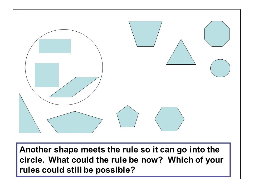 . Another shape meets the rule so it can go into the circle. What could the rule be now? Which of your rules could still be possible?