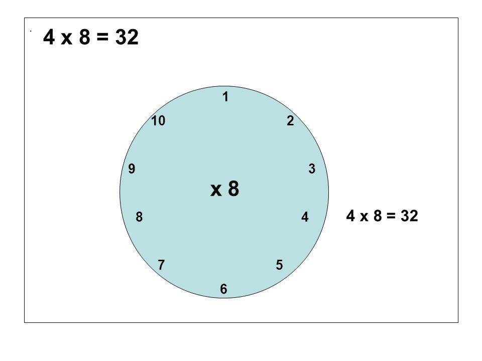 . 1 10 2 9 3 8 4 7 5 6 x 8 4 x 8 = 32