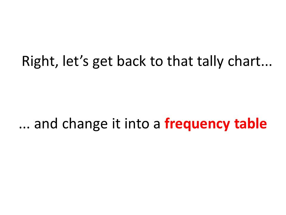 Right, lets get back to that tally chart...... and change it into a frequency table