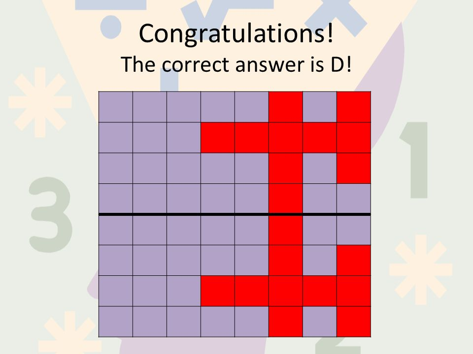Congratulations! The correct answer is D!