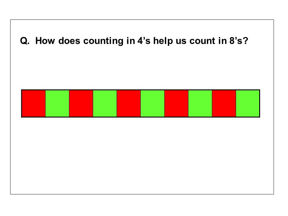 Q. How does counting in 4s help us count in 8s?