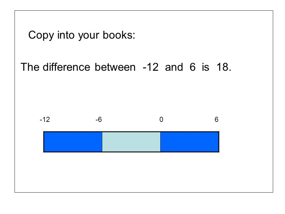 Copy into your books: The difference between -12 and 6 is 18. -12 -6 0 6