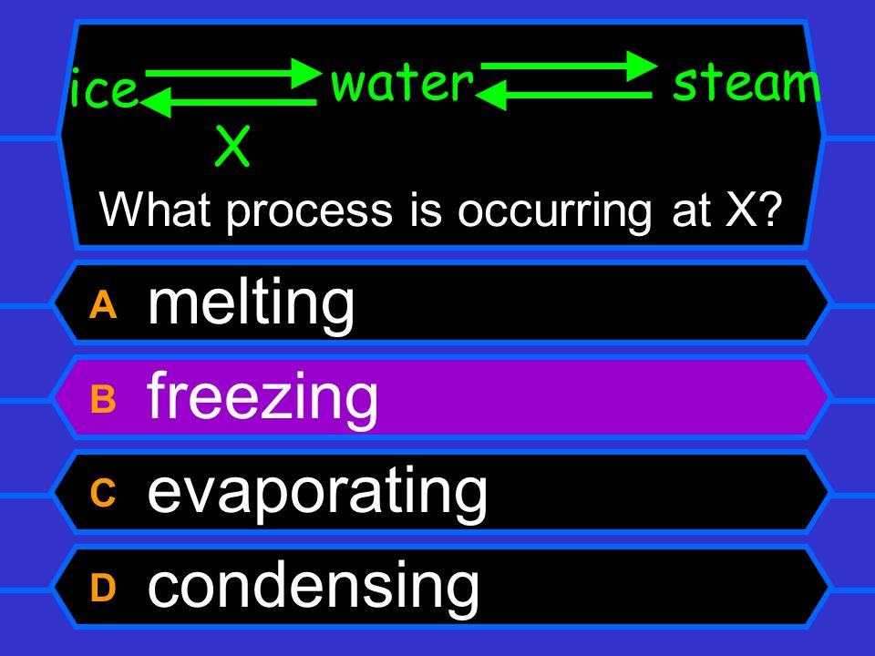 What process is occurring at X? A melting B freezing C evaporating D condensing ice watersteam X