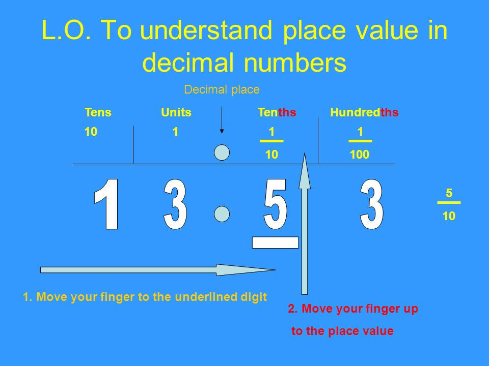 L.O. To understand place value in decimal numbers TensUnitsTenthsHundredths Decimal place 1011 1 100 1. Move your finger to the underlined digit 2. Mo