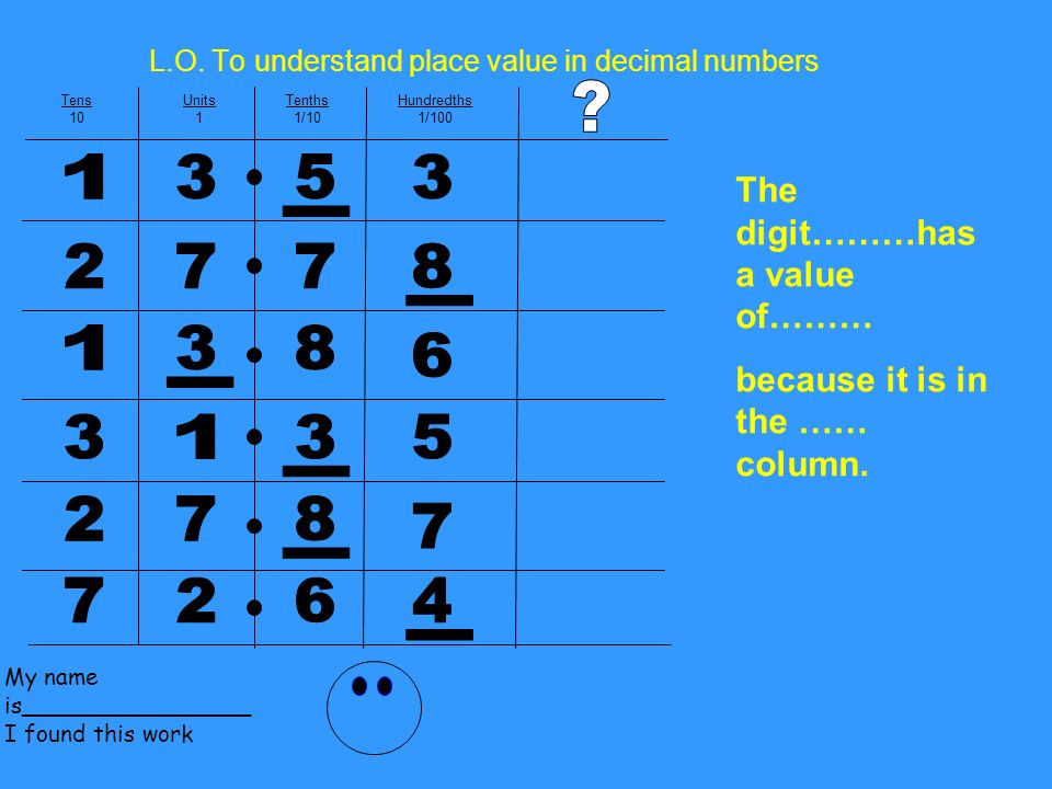L.O. To understand place value in decimal numbers The digit………has a value of……… because it is in the …… column. Tens 10 Units 1 My name is____________