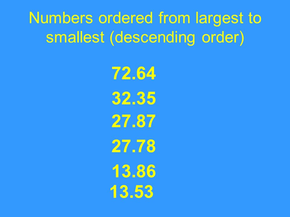 Numbers ordered from largest to smallest (descending order) 72.64 32.35 27.87 27.78 13.86 13.53
