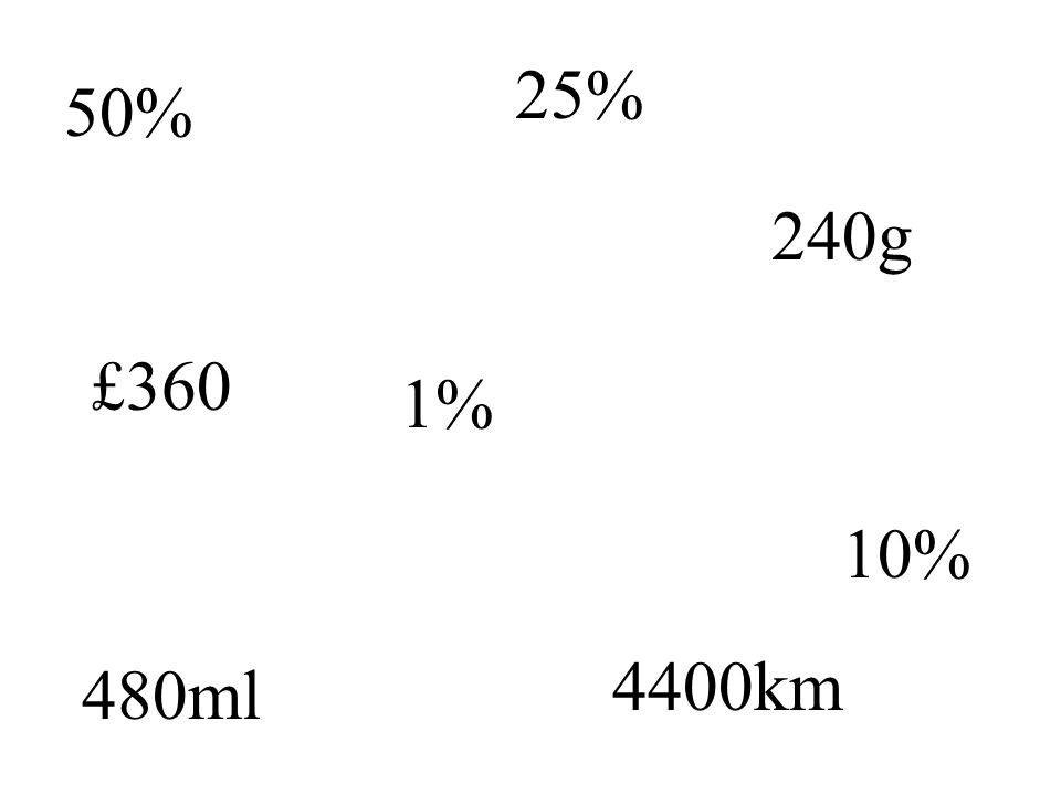 50% £360 1% 25% 240g 10% 4400km 480ml