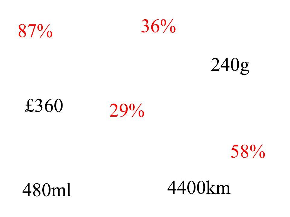87% £360 29% 36% 240g 58% 4400km 480ml
