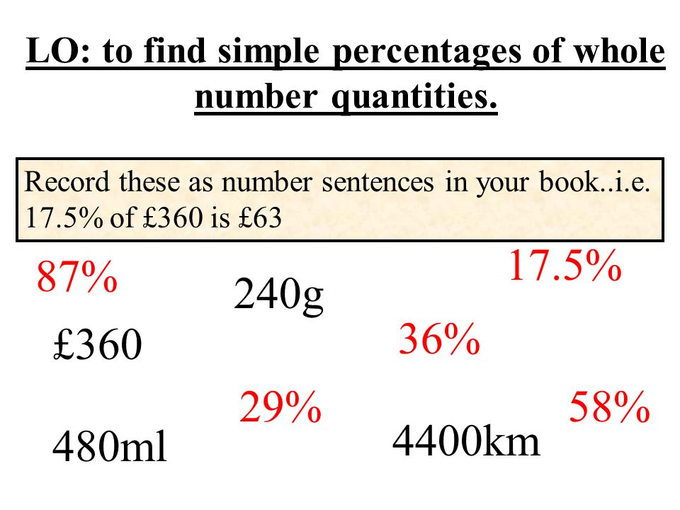 87% £360 29% 36% 240g 58% 4400km 480ml Record these as number sentences in your book..i.e.