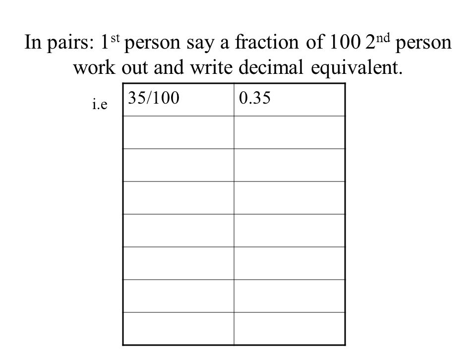 In pairs: 1 st person say a fraction of 100 2 nd person work out and write decimal equivalent.