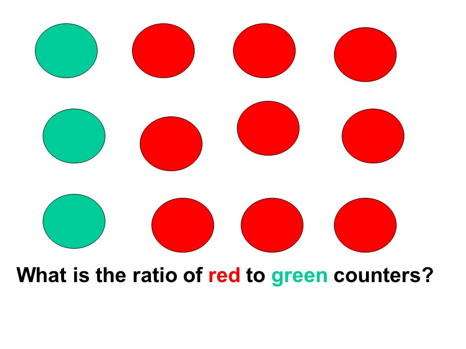 What is the ratio of red to green counters