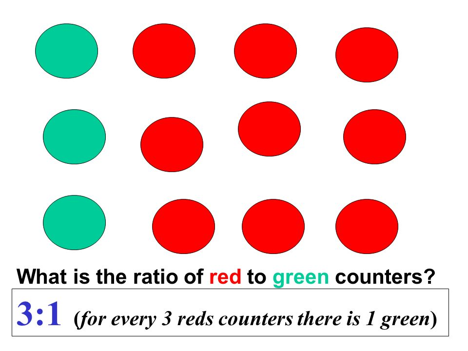 3:1 (for every 3 reds counters there is 1 green)
